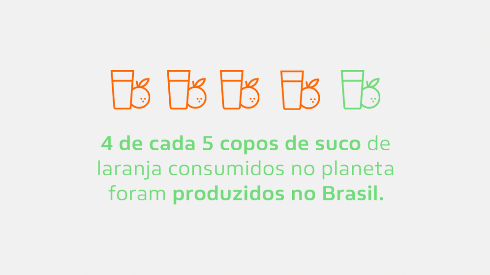quatro de cada cinco sucos de laranja consumidos no planeta foram produzidos no brasil