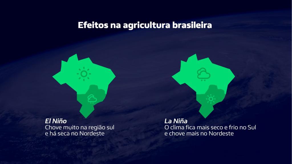 efeitos El niño e La niña na agricultura